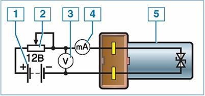 Неисправности и модификации датчика температуры охлаждающей жидкости ЗМЗ 405
