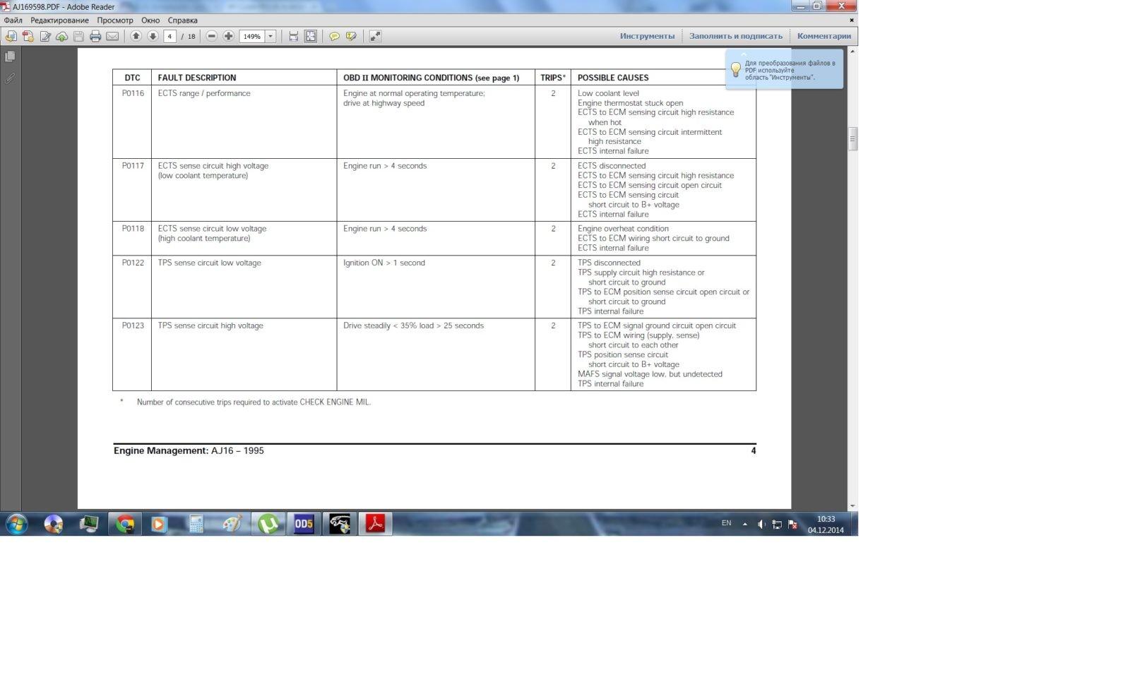 Код неисправности P0115 на некоторых моделях Опеля и Тойота