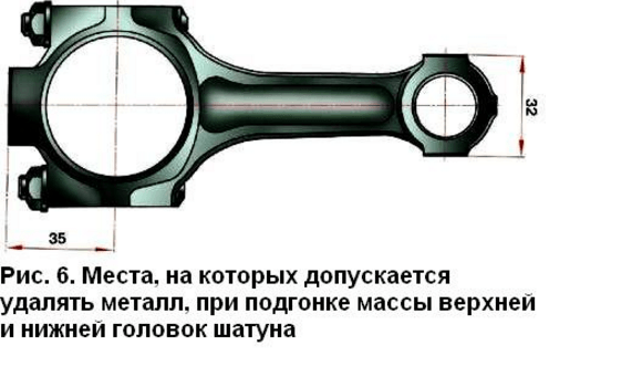 Места, на которых допускается удалять металл, при подгонке головок шатуна