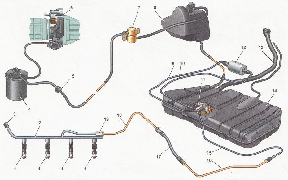 Схема топливо воздушной системы Ваз 2110