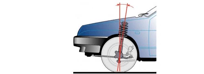 Угол придельного поворота оси на повороте ВАЗ 2109