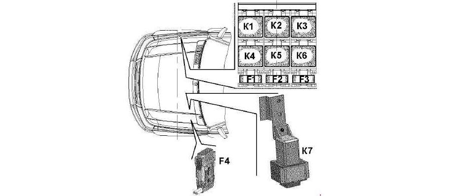Уаз Патриот - блок предохранителей и реле схема и местоположение