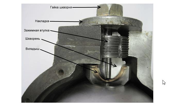 Механизм шкворни УАЗ Патриот в разрезе