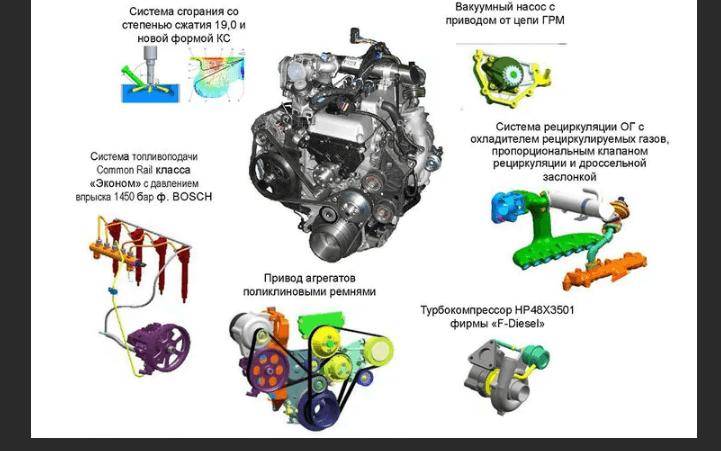 Дизельный двигатель УАЗ Патриот технические характеристики особенности обслуживания