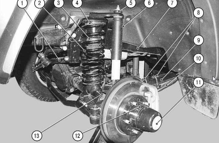 Схема передней подвески автомобиля УАЗ Патриот