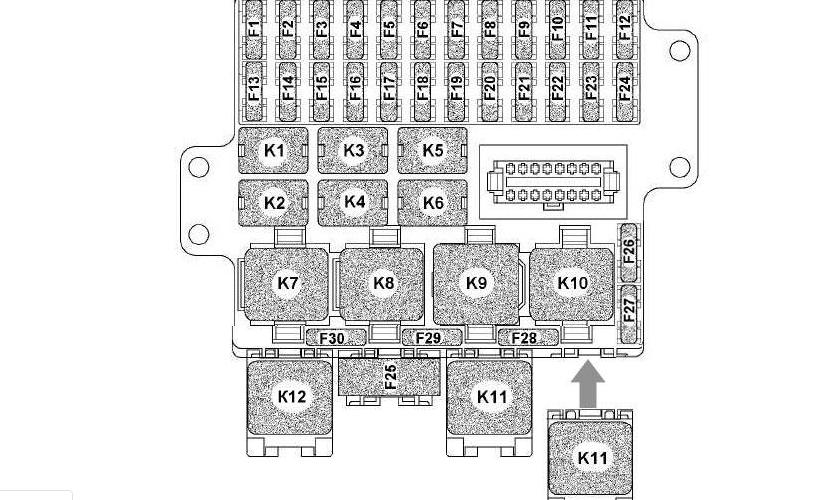 Схема салонного блока предохранителей на УАЗ Патриот нового образца