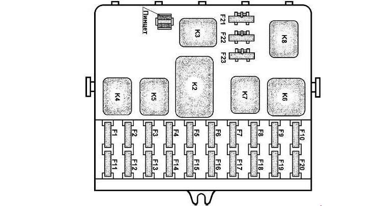 Схема салонного блока предохранителей на УАЗ Патриот старого образца