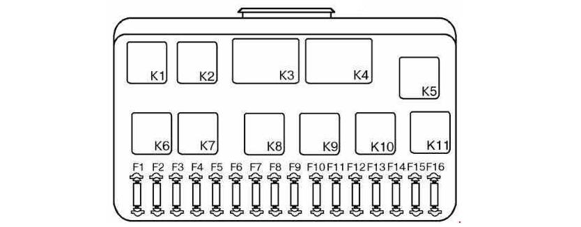 Схема блока предохранителей Ваз 2109 старого образца